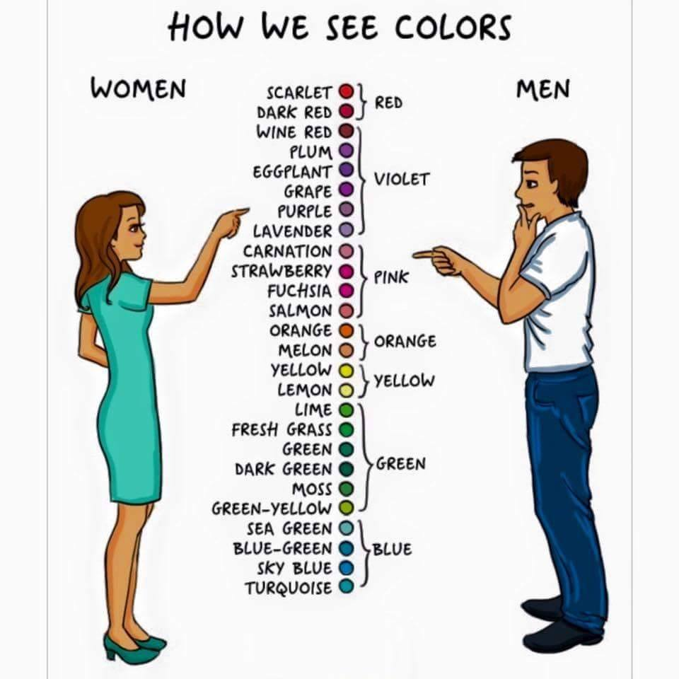 Differences-Between-Men-and-Women-9